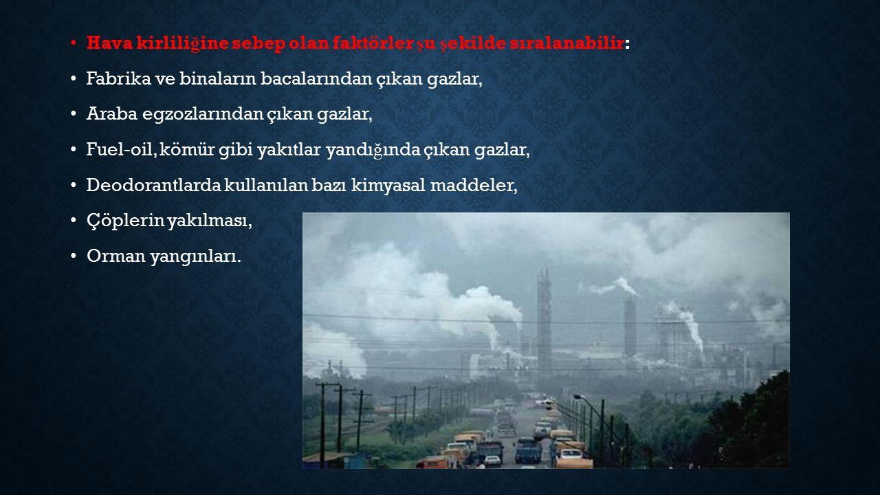 Hava kirliliğine sebep olan faktörler şu şekilde sıralanabilir: