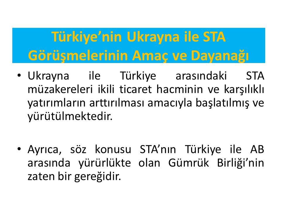 Türkiye'nin Ukrayna ile STA Görüşmelerinin Amaç ve Dayanağı