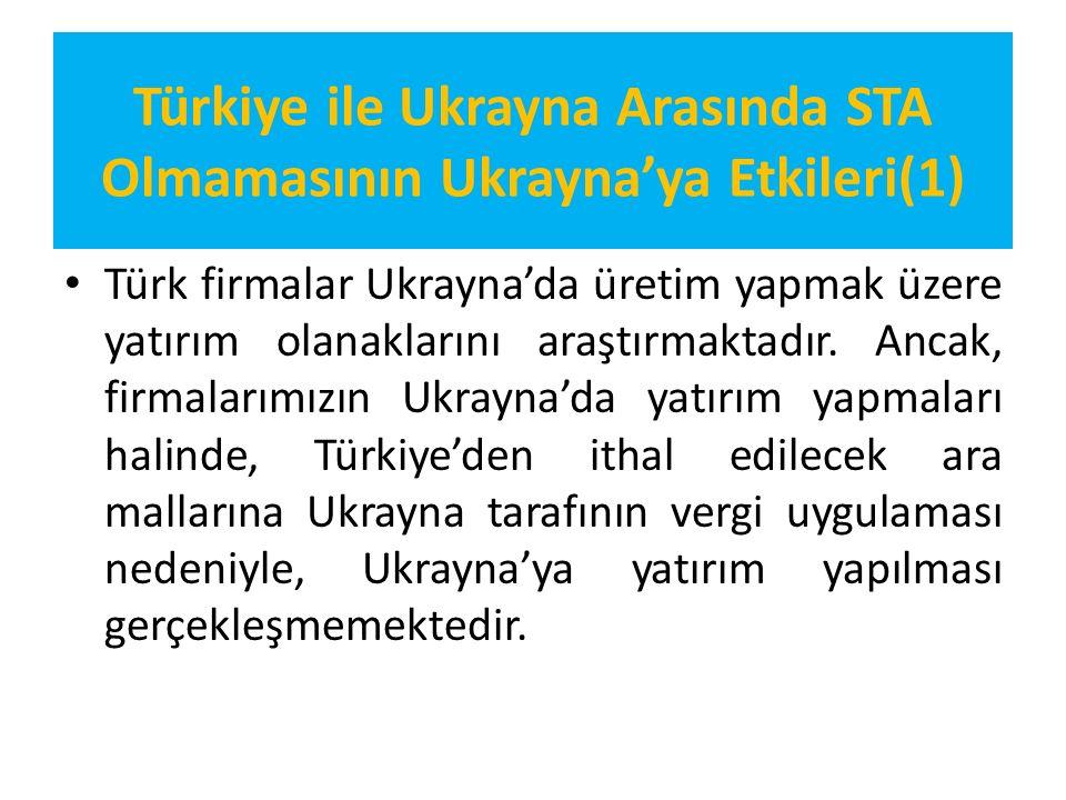Türkiye ile Ukrayna Arasında STA Olmamasının Ukrayna'ya Etkileri(1)