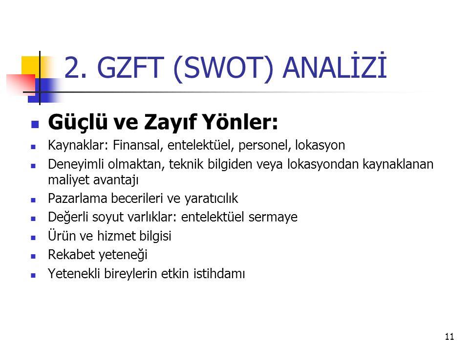 2. GZFT (SWOT) ANALİZİ Güçlü ve Zayıf Yönler: