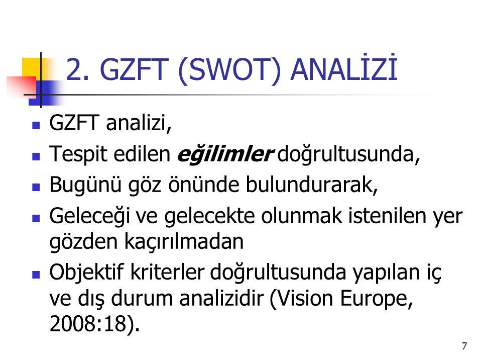 2. GZFT (SWOT) ANALİZİ GZFT analizi,
