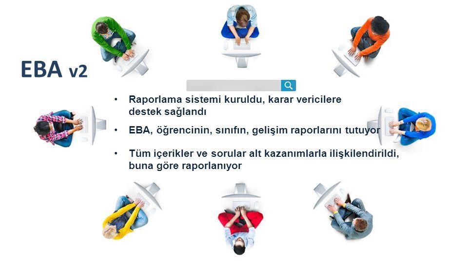 EBA v2 Raporlama sistemi kuruldu, karar vericilere destek sağlandı