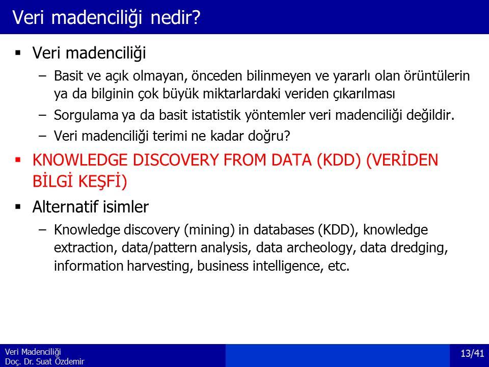 Veri madenciliği nedir