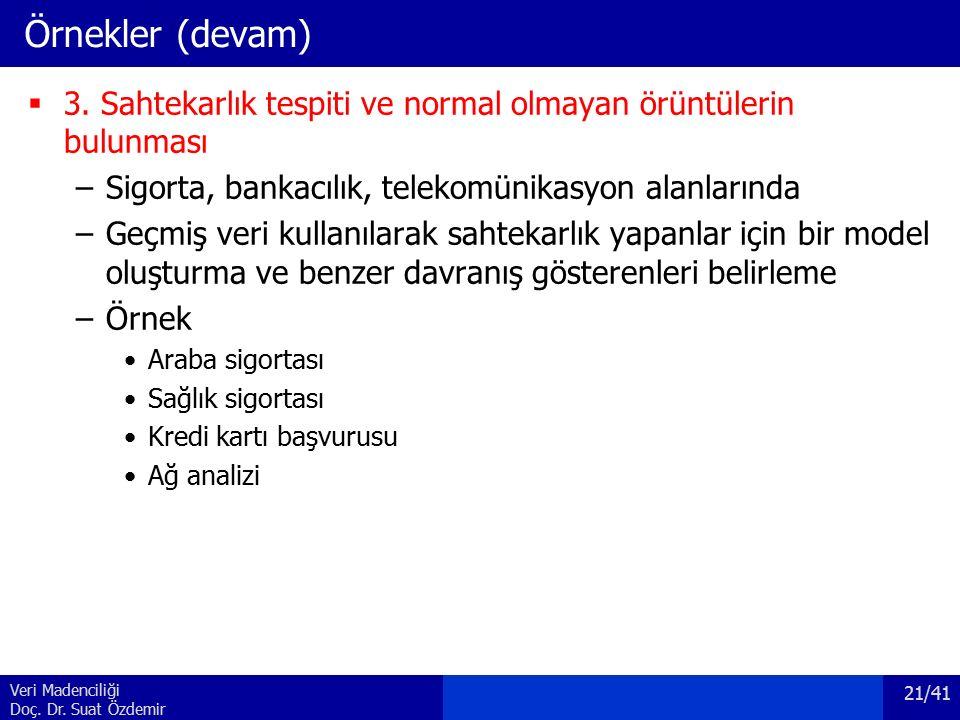 Örnekler (devam) 3. Sahtekarlık tespiti ve normal olmayan örüntülerin bulunması. Sigorta, bankacılık, telekomünikasyon alanlarında.
