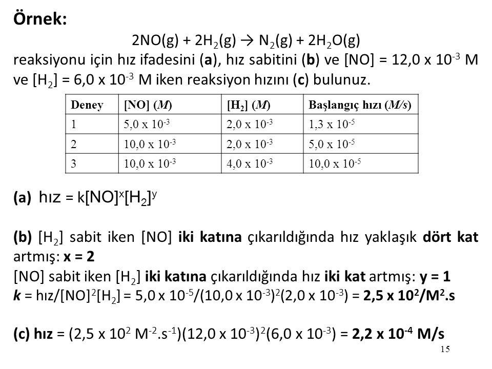 2NO(g) + 2H2(g) → N2(g) + 2H2O(g)