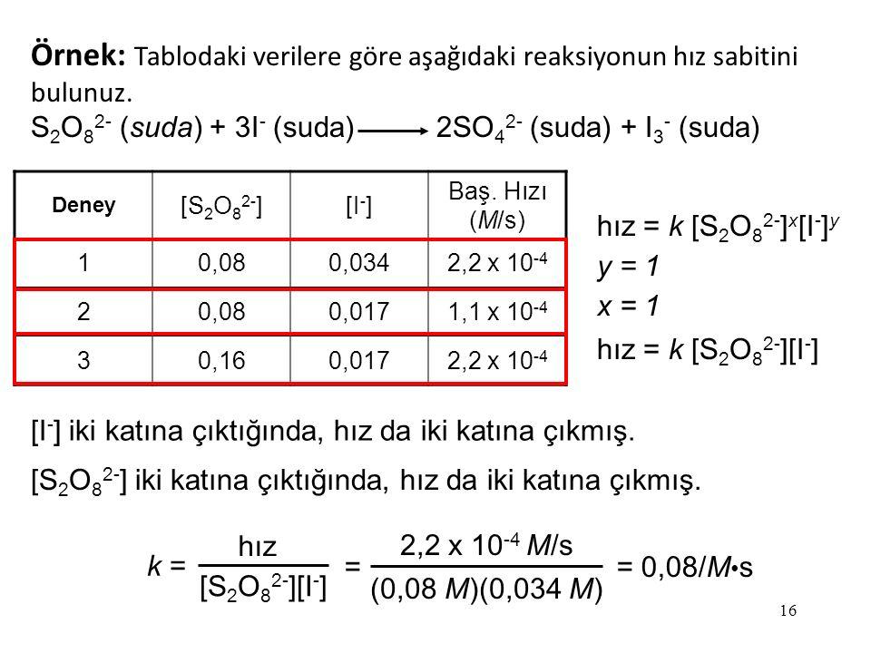 Örnek: Tablodaki verilere göre aşağıdaki reaksiyonun hız sabitini bulunuz.
