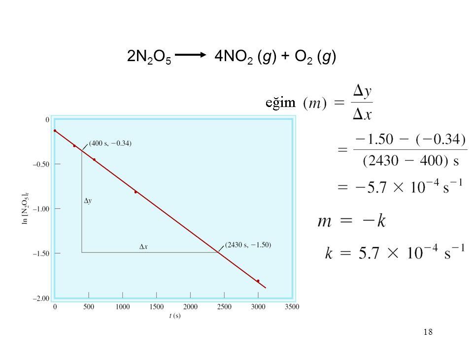 2N2O5 4NO2 (g) + O2 (g)