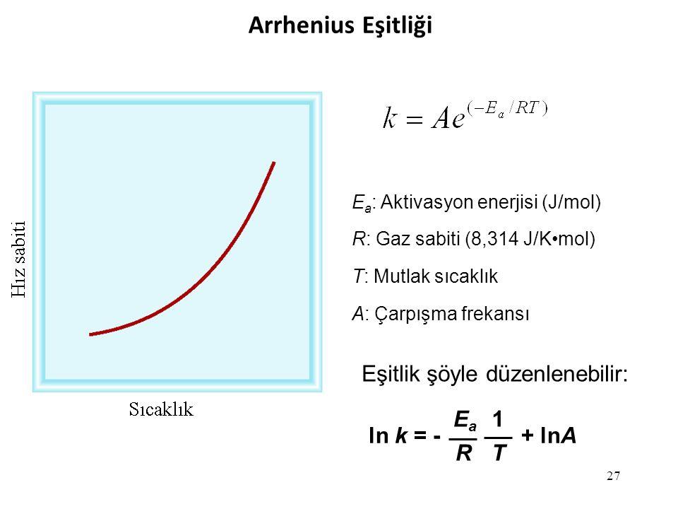 Arrhenius Eşitliği Eşitlik şöyle düzenlenebilir: ln k = - Ea R 1 T