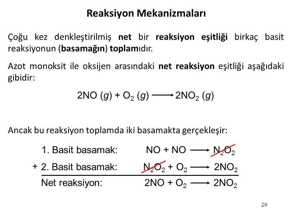 Reaksiyon Mekanizmaları