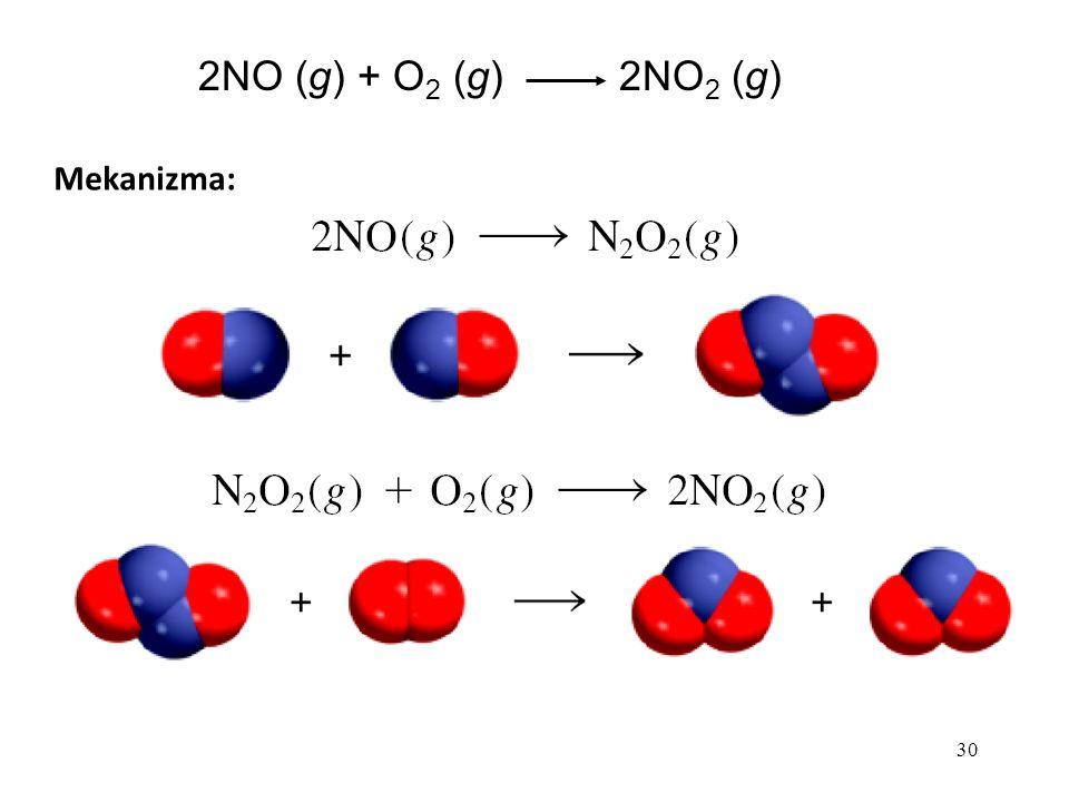 2NO (g) + O2 (g) 2NO2 (g) Mekanizma: