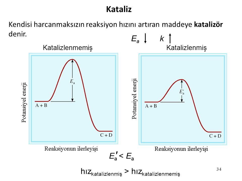 Kataliz Kendisi harcanmaksızın reaksiyon hızını artıran maddeye katalizör denir. Ea. k. Katalizlenmemiş.