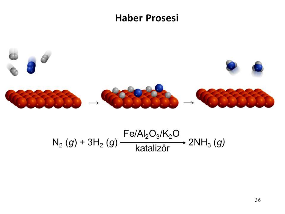 Haber Prosesi Fe/Al2O3/K2O katalizör N2 (g) + 3H2 (g) 2NH3 (g)