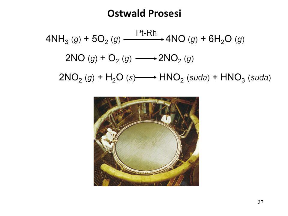 Ostwald Prosesi 4NH3 (g) + 5O2 (g) 4NO (g) + 6H2O (g)