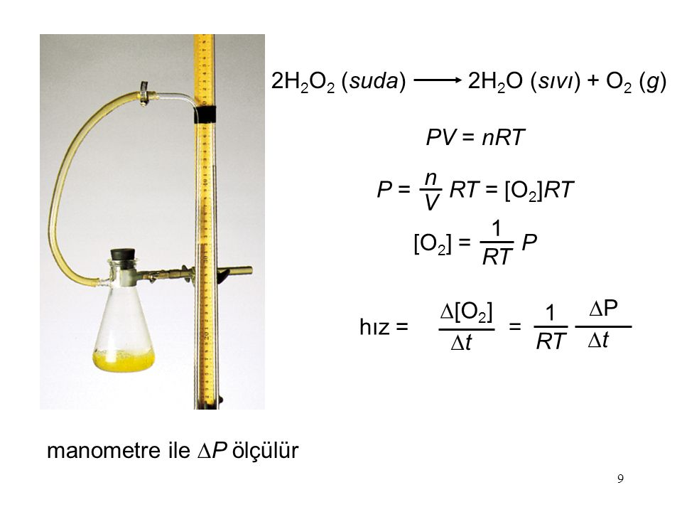 2H2O2 (suda) 2H2O (sıvı) + O2 (g)