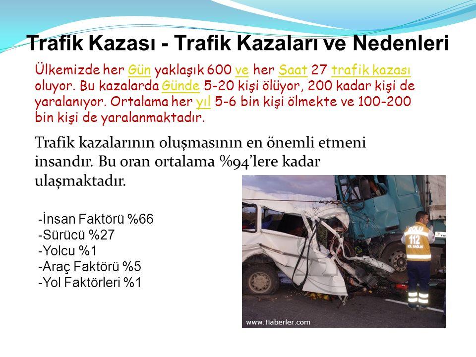 Trafik Kazası - Trafik Kazaları ve Nedenleri
