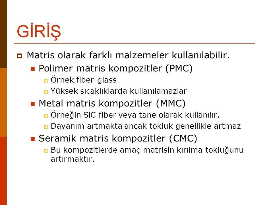 GİRİŞ Matris olarak farklı malzemeler kullanılabilir.