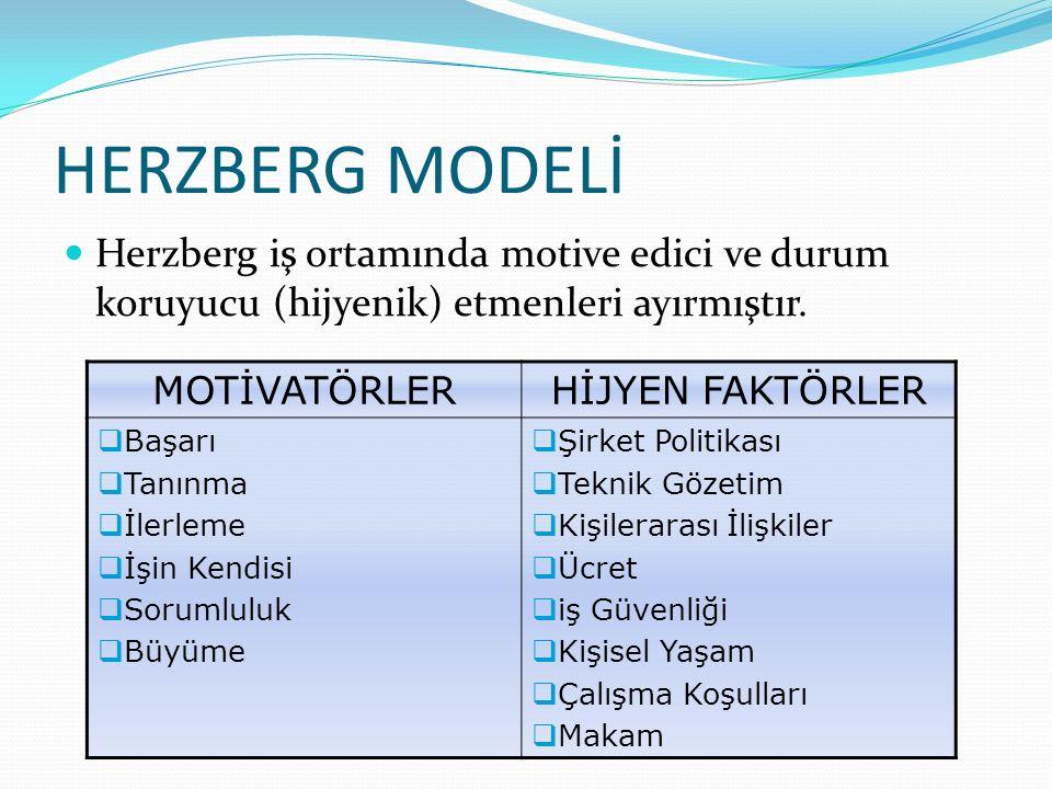 HERZBERG MODELİ Herzberg iş ortamında motive edici ve durum koruyucu (hijyenik) etmenleri ayırmıştır.