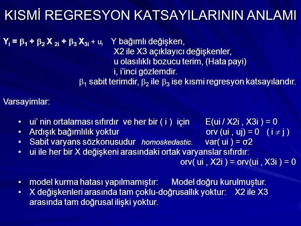 KISMİ REGRESYON KATSAYILARININ ANLAMI