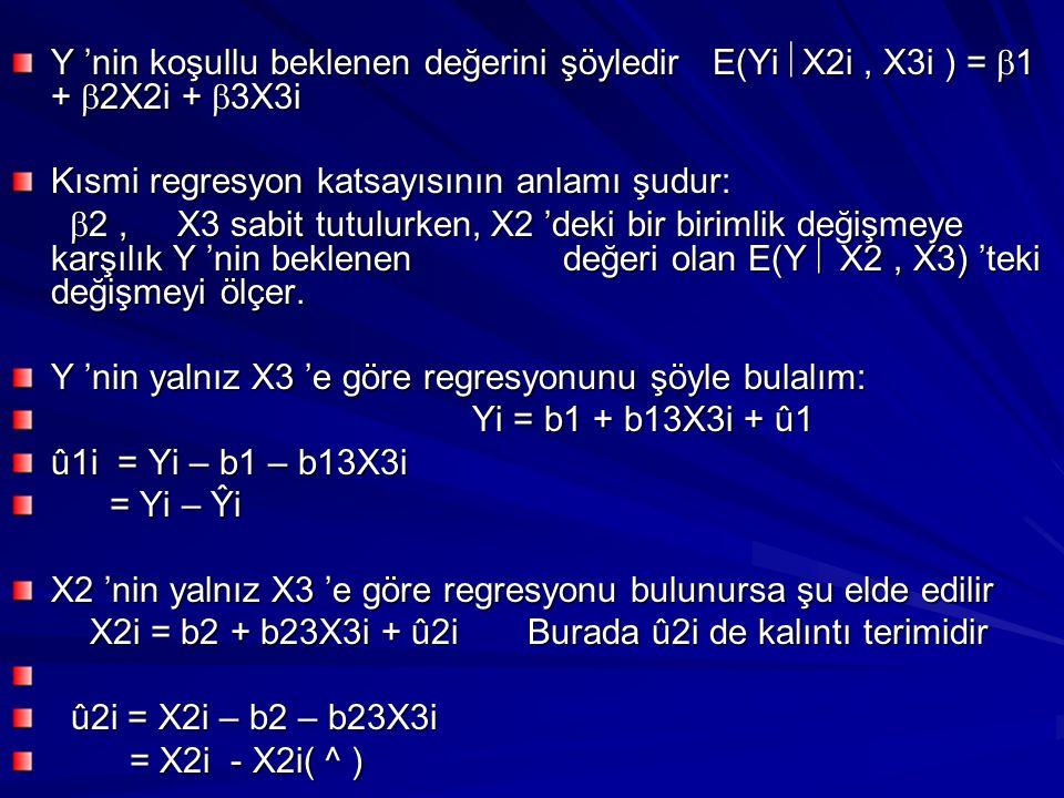 Y 'nin koşullu beklenen değerini şöyledir E(Yi X2i , X3i ) = 1 + 2X2i + 3X3i