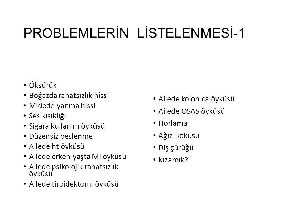 PROBLEMLERİN LİSTELENMESİ-1