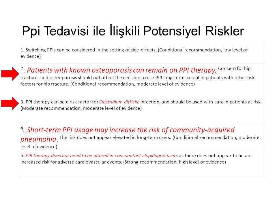 Ppi Tedavisi ile İlişkili Potensiyel Riskler