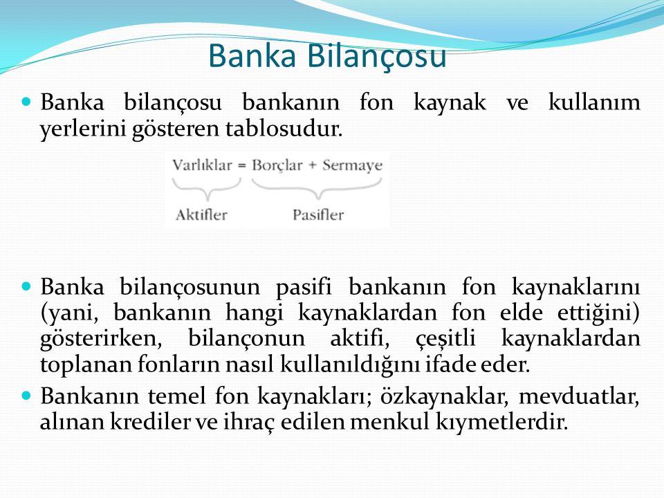 Banka Bilançosu Banka bilançosu bankanın fon kaynak ve kullanım yerlerini gösteren tablosudur.