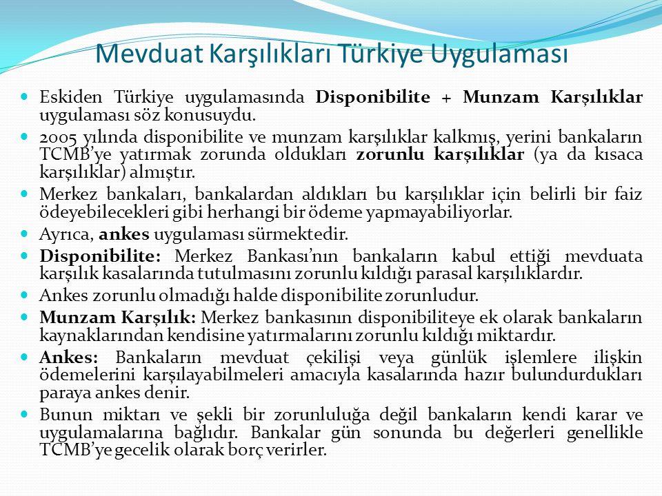 Mevduat Karşılıkları Türkiye Uygulaması