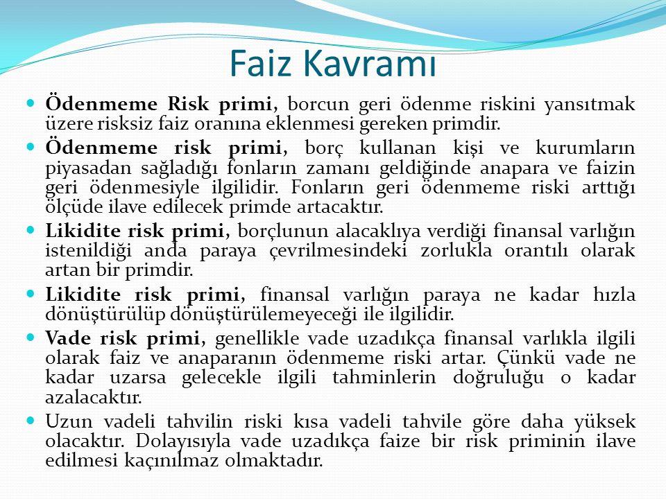 Faiz Kavramı Ödenmeme Risk primi, borcun geri ödenme riskini yansıtmak üzere risksiz faiz oranına eklenmesi gereken primdir.