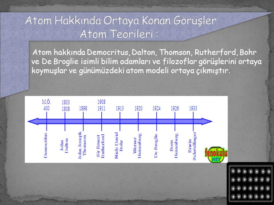 Atom Hakkında Ortaya Konan Görüşler Atom Teorileri :