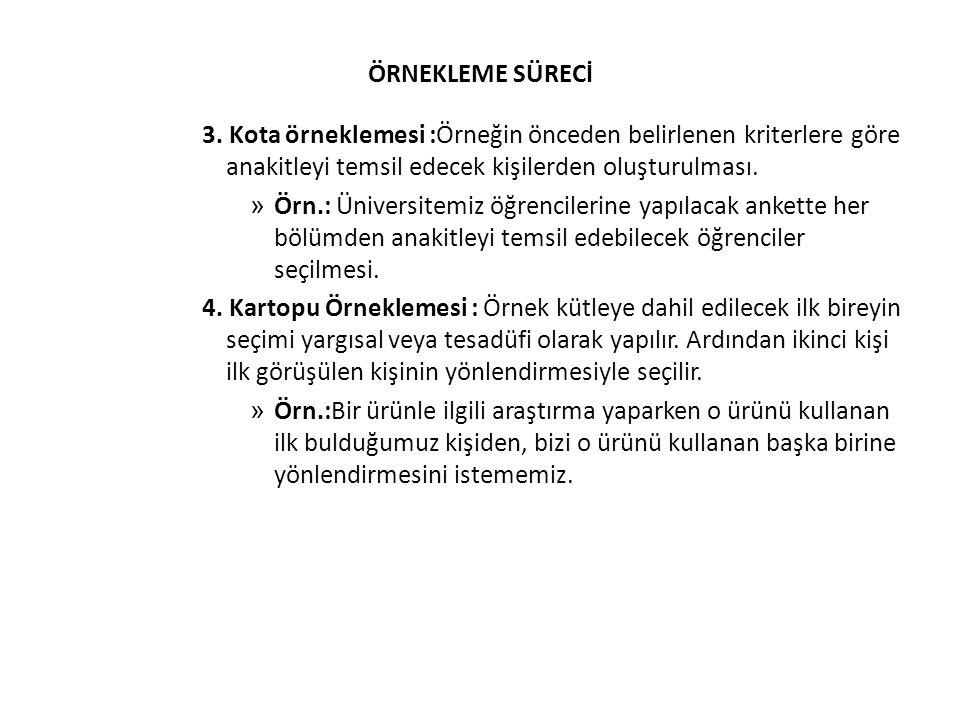 ÖRNEKLEME SÜRECİ 3. Kota örneklemesi :Örneğin önceden belirlenen kriterlere göre anakitleyi temsil edecek kişilerden oluşturulması.