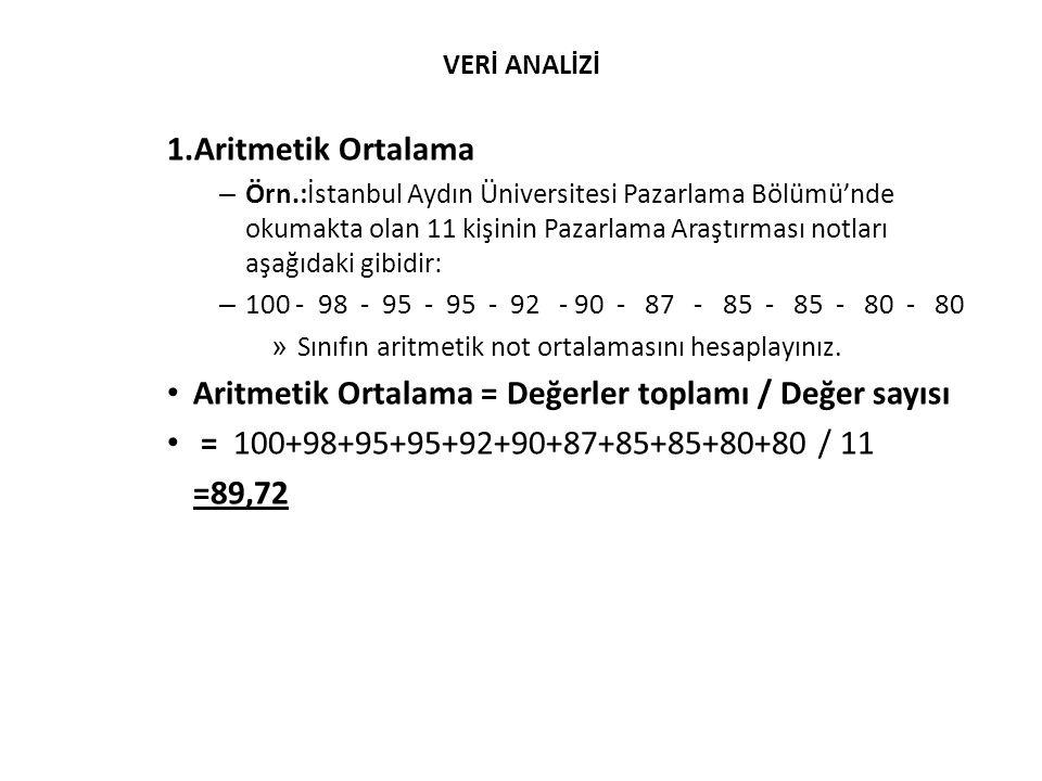 Aritmetik Ortalama = Değerler toplamı / Değer sayısı