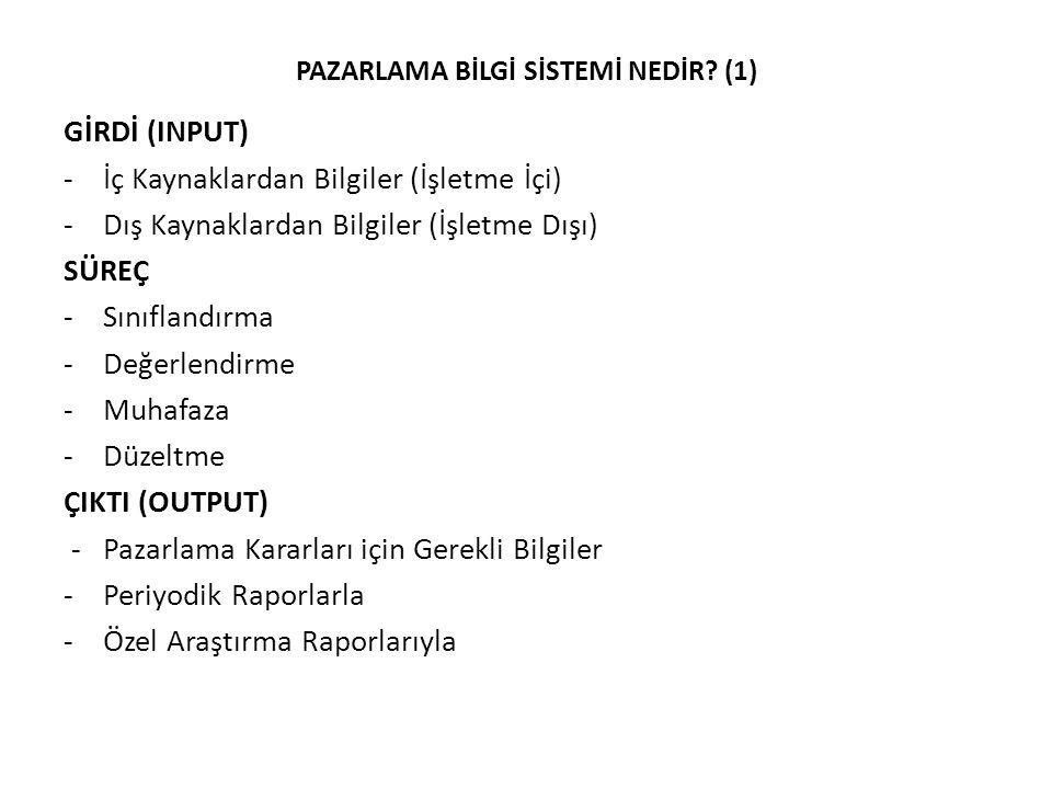 PAZARLAMA BİLGİ SİSTEMİ NEDİR (1)