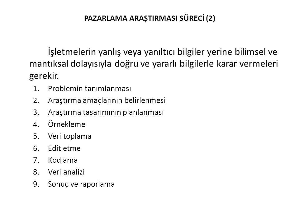 PAZARLAMA ARAŞTIRMASI SÜRECİ (2)