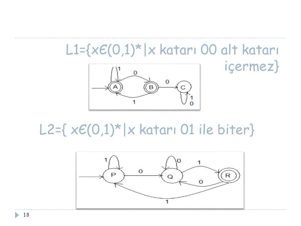 L2={ xЄ(0,1)*|x katarı 01 ile biter}