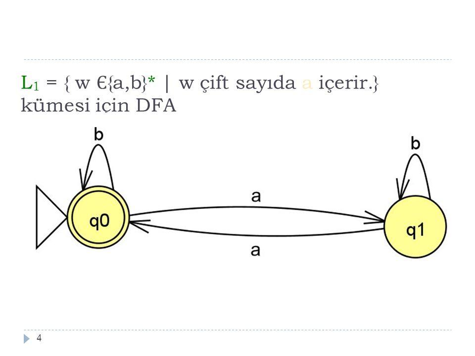 L1 = { w Є{a,b}* | w çift sayıda a içerir.} kümesi için DFA
