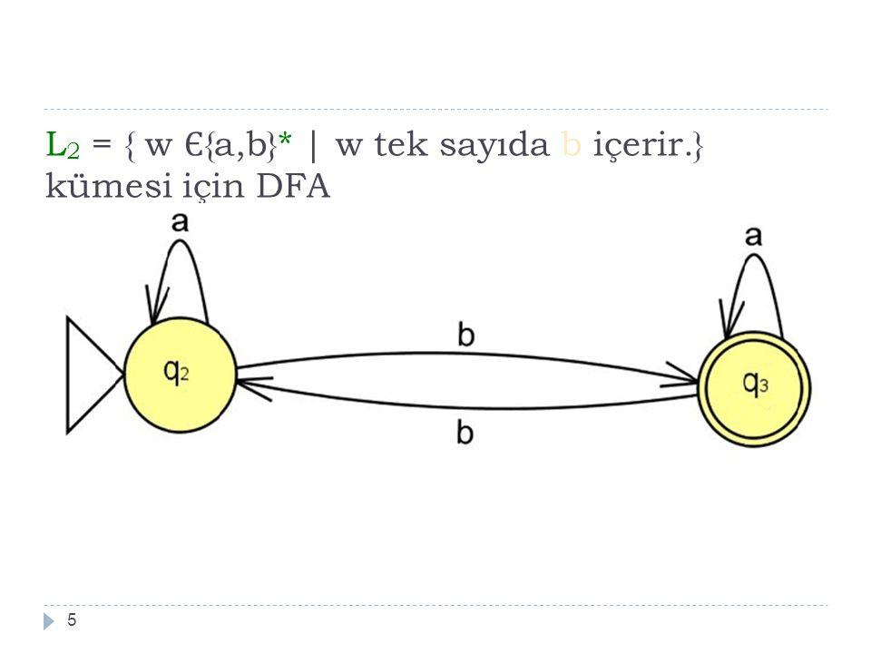 L2 = { w Є{a,b}* | w tek sayıda b içerir.} kümesi için DFA