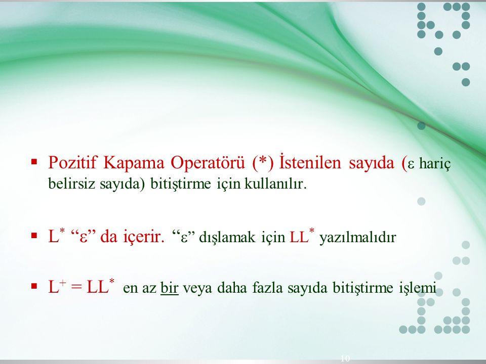 Pozitif Kapama Operatörü (