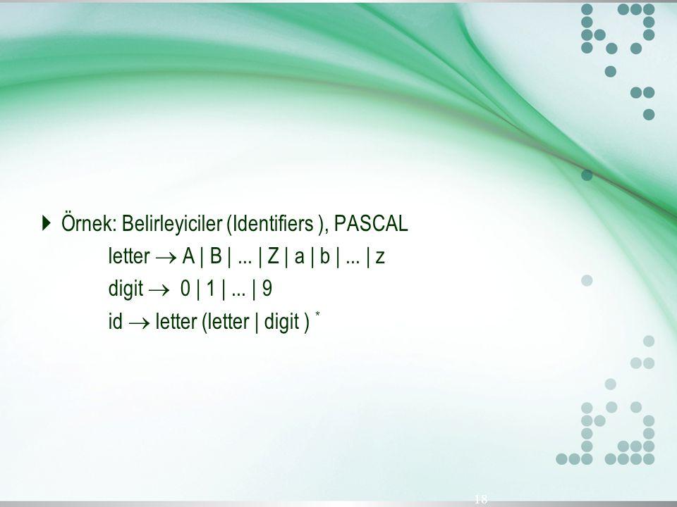 Örnek: Belirleyiciler (Identifiers ), PASCAL