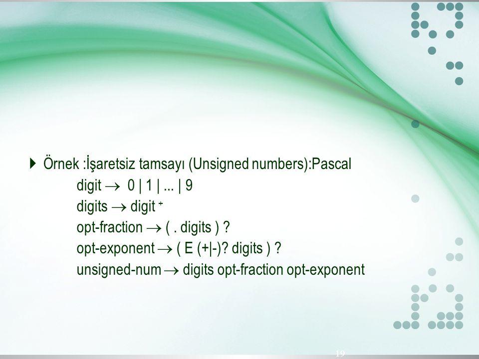 Örnek :İşaretsiz tamsayı (Unsigned numbers):Pascal