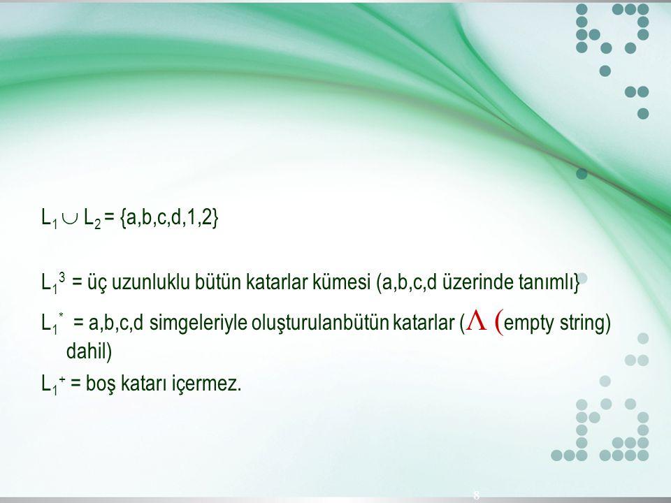 L1  L2 = {a,b,c,d,1,2} L13 = üç uzunluklu bütün katarlar kümesi (a,b,c,d üzerinde tanımlı} L1* = a,b,c,d simgeleriyle oluşturulanbütün katarlar (Λ (empty string) dahil) L1+ = boş katarı içermez.