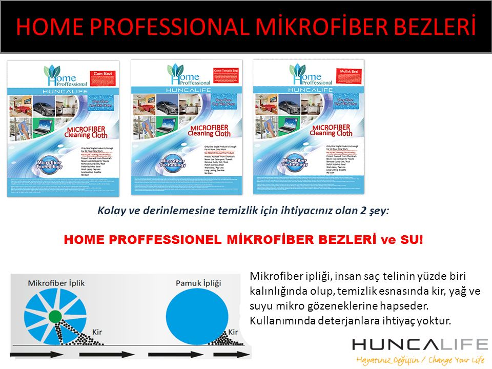 HOME PROFESSIONAL MİKROFİBER BEZLERİ