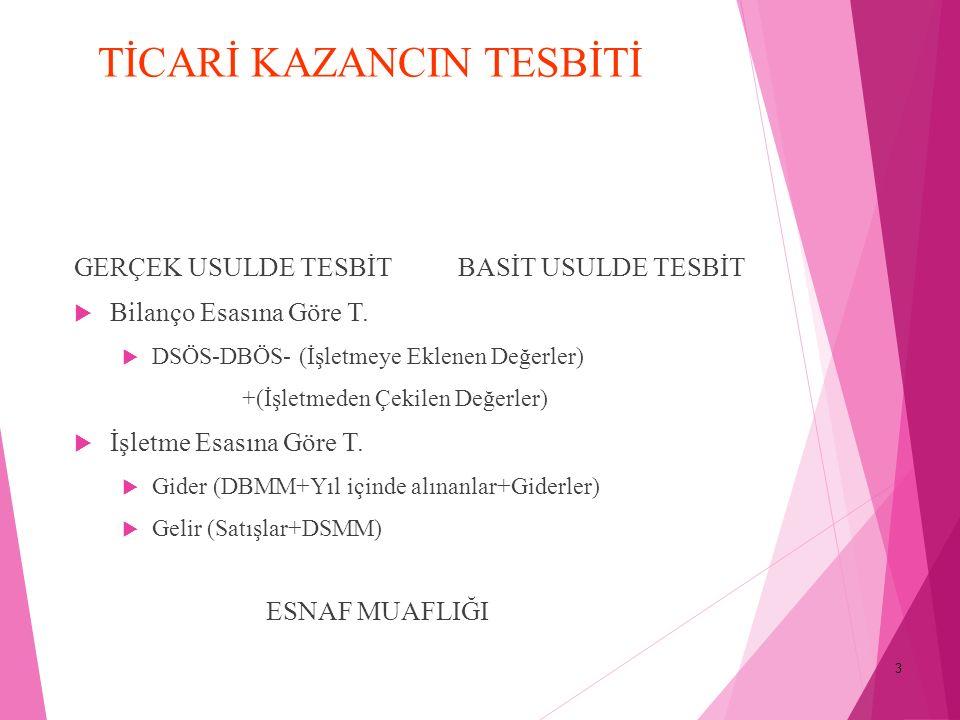 TİCARİ KAZANCIN TESBİTİ