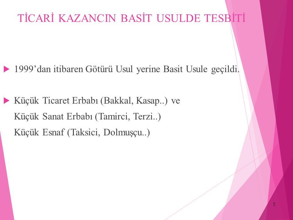 TİCARİ KAZANCIN BASİT USULDE TESBİTİ