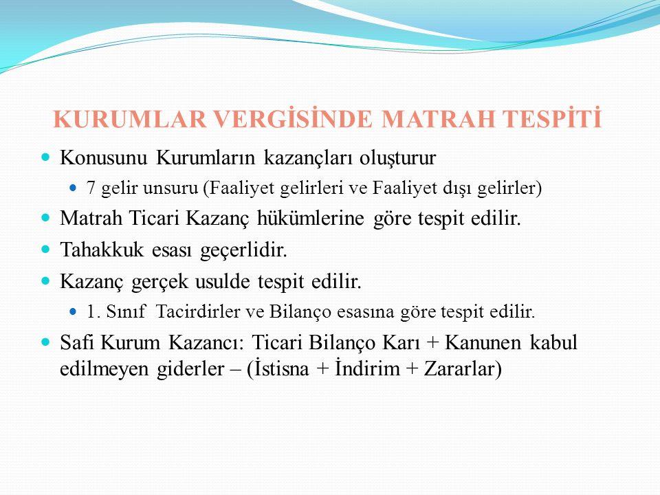 KURUMLAR VERGİSİNDE MATRAH TESPİTİ