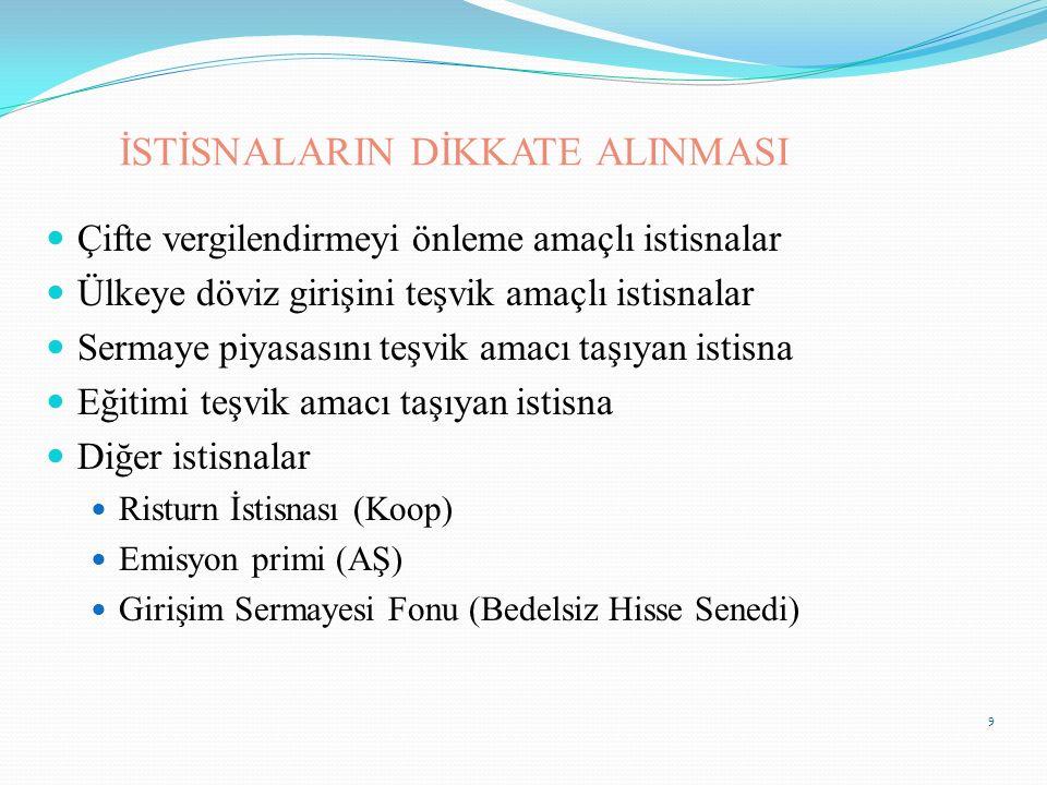 İSTİSNALARIN DİKKATE ALINMASI