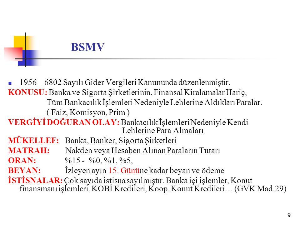 BSMV 1956 6802 Sayılı Gider Vergileri Kanununda düzenlenmiştir.