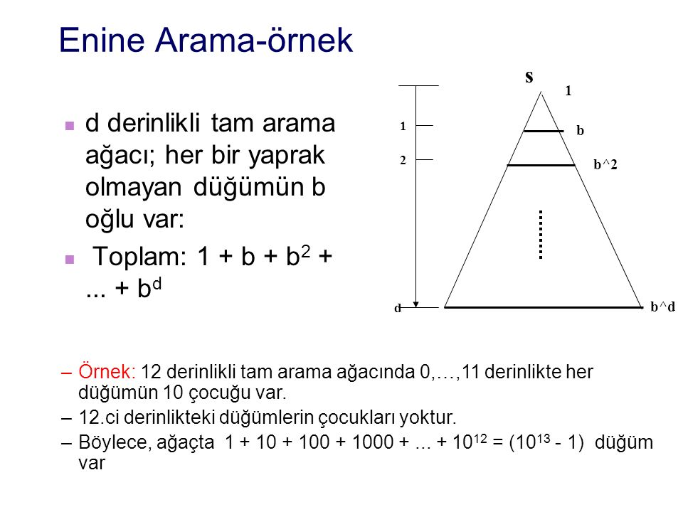 Enine Arama-örnek s. 1. b. b^2. b^d. 2. 1. d derinlikli tam arama ağacı; her bir yaprak olmayan düğümün b oğlu var: