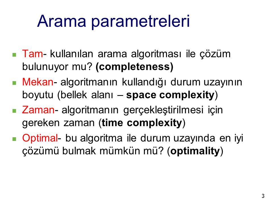 Arama parametreleri Tam- kullanılan arama algoritması ile çözüm bulunuyor mu (completeness)