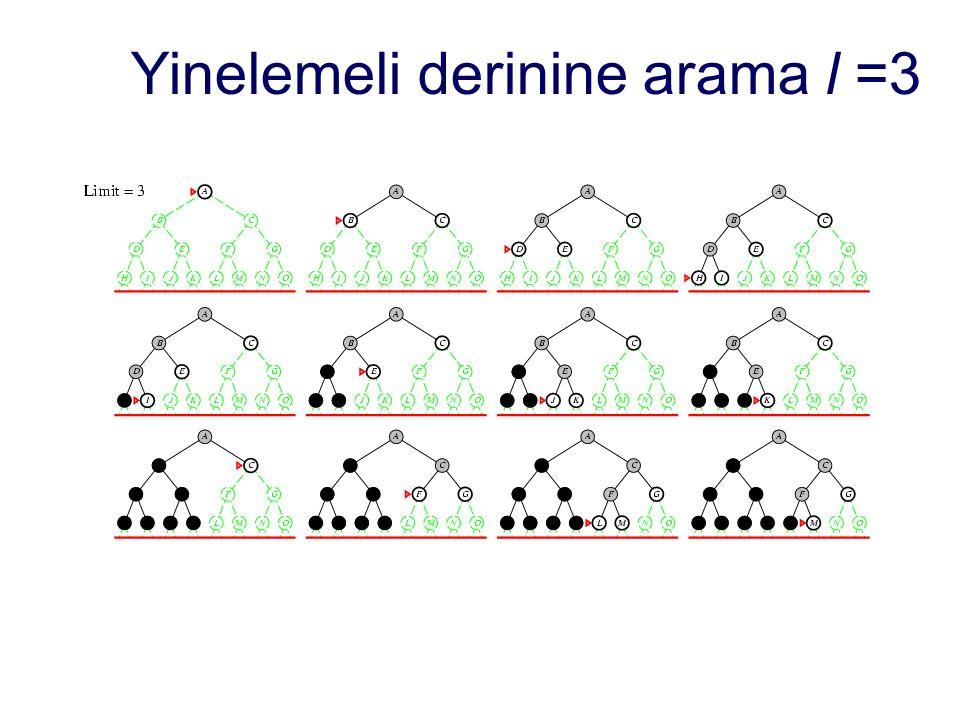 Yinelemeli derinine arama l =3