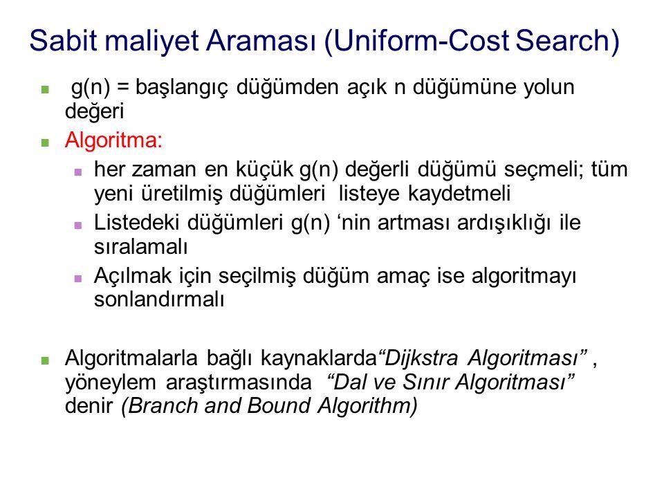 Sabit maliyet Araması (Uniform-Cost Search)